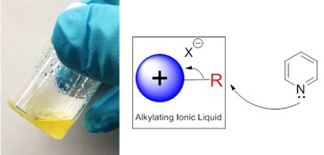 One function that has yet to be introduced in to ionic liquids (ILs) is the ability to alkylate other molecules, where the IL can selectively transfer one of its alkyl groups to a nucleophile under mild conditions.